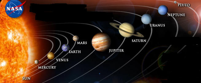 planets around the sun - photo #19