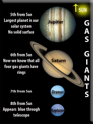 all four gas giants - photo #2
