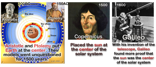 aristotle vs copernicus Copernicus, kepler wrote, strives to outdo ptolemy in the uniformity of motions,   of perfect circles in conformity with the precepts of aristotelian metaphysics.